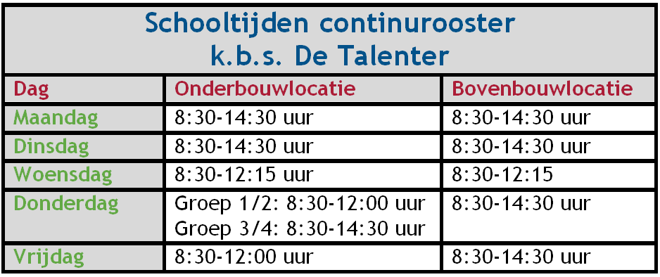 continurooster2